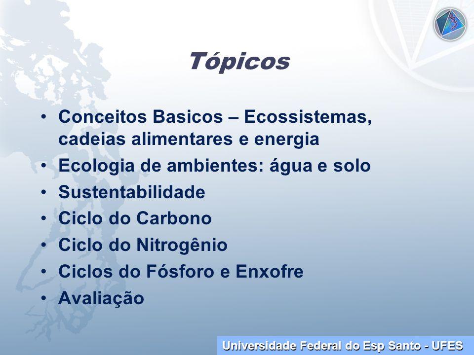 Tópicos Conceitos Basicos – Ecossistemas, cadeias alimentares e energia Ecologia de ambientes: água e solo Sustentabilidade Ciclo do Carbono Ciclo do