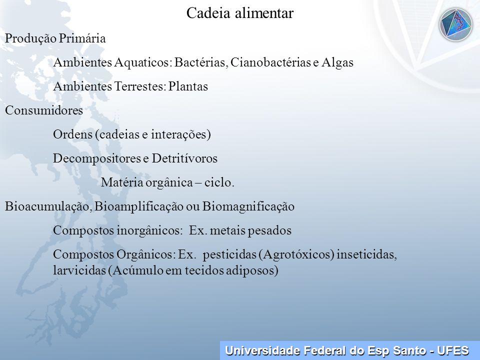 Universidade Federal do Esp Santo - UFES Cadeia alimentar Produção Primária Ambientes Aquaticos: Bactérias, Cianobactérias e Algas Ambientes Terrestes