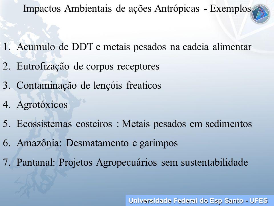 Universidade Federal do Esp Santo - UFES Impactos Ambientais de ações Antrópicas - Exemplos 1.Acumulo de DDT e metais pesados na cadeia alimentar 2.Eu