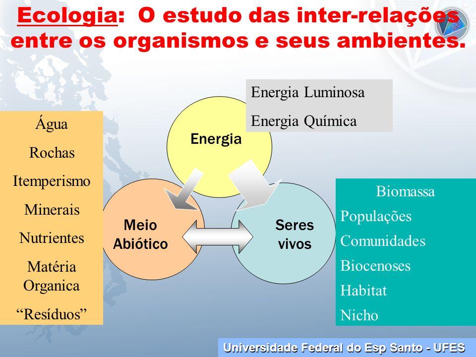 Universidade Federal do Esp Santo - UFES Ecossistema: definições Eugene P.