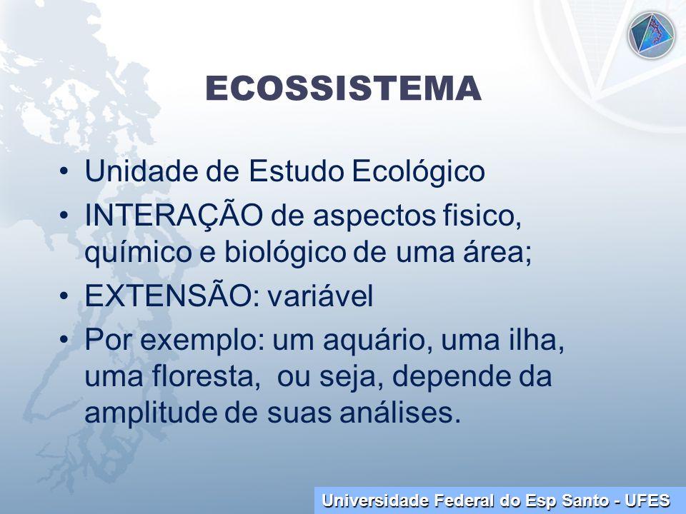 Universidade Federal do Esp Santo - UFES ECOSSISTEMA Unidade de Estudo Ecológico INTERAÇÃO de aspectos fisico, químico e biológico de uma área; EXTENS