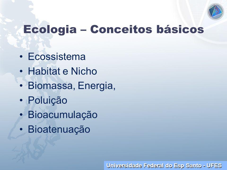 Universidade Federal do Esp Santo - UFES Ecologia – Conceitos básicos Ecossistema Habitat e Nicho Biomassa, Energia, Poluição Bioacumulação Bioatenuaç