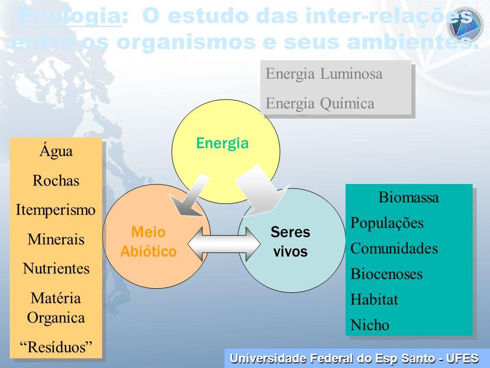 Universidade Federal do Esp Santo - UFES Ecologia: O estudo das inter-relações entre os organismos e seus ambientes. Energia Seres vivos Meio Abiótico