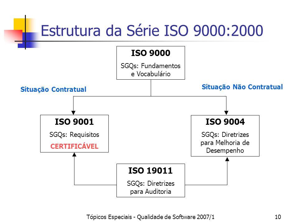 Tópicos Especiais - Qualidade de Software 2007/110 Estrutura da Série ISO 9000:2000 ISO 9000 SGQs: Fundamentos e Vocabulário ISO 9001 SGQs: Requisitos