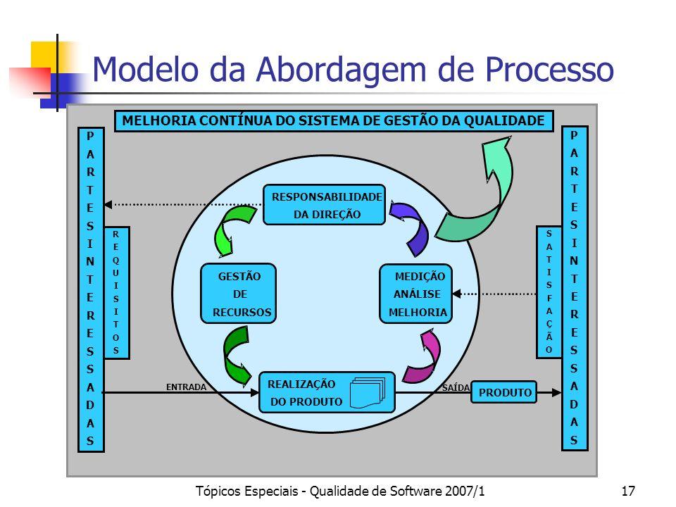 Tópicos Especiais - Qualidade de Software 2007/117 Modelo da Abordagem de Processo P A R T E S I N T E R E S S A D A S R E Q U I S I T O S GESTÃO DE R