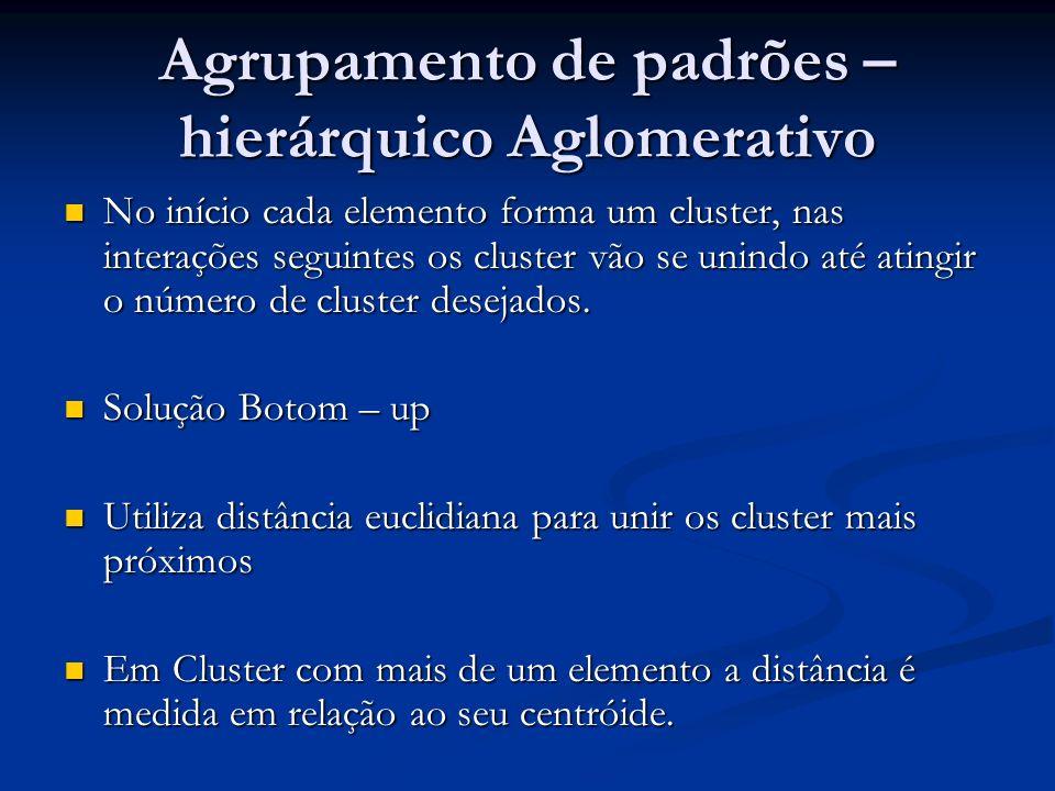 Agrupamento de padrões – hierárquico Aglomerativo No início cada elemento forma um cluster, nas interações seguintes os cluster vão se unindo até atin