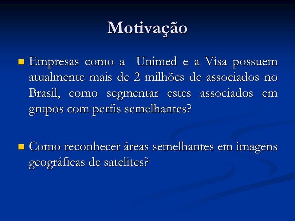 Motivação Empresas como a Unimed e a Visa possuem atualmente mais de 2 milhões de associados no Brasil, como segmentar estes associados em grupos com