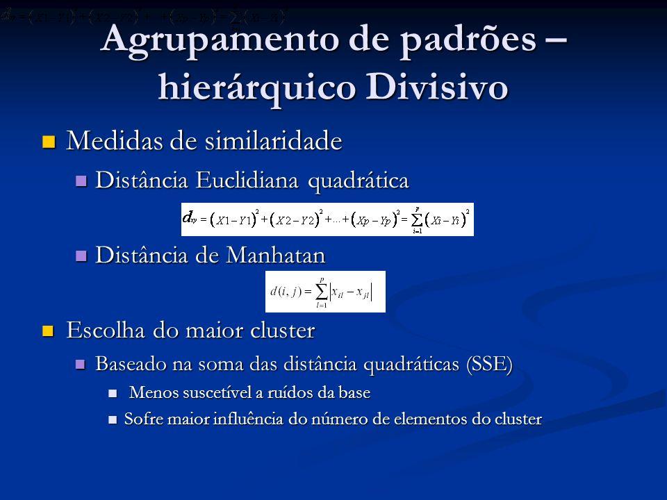 Soma das distâncias de todos os elementos até o centro de massa de centróide (centro de massa) Soma das distâncias de todos os elementos até o centro de massa de centróide (centro de massa) Baseado na dimensionalidade Baseado na dimensionalidade Mais suscetível a ruídos da base Mais suscetível a ruídos da base Não sofre influência do número de elementos do cluster Não sofre influência do número de elementos do cluster Agrupamento de padrões – hierárquico Divisivo
