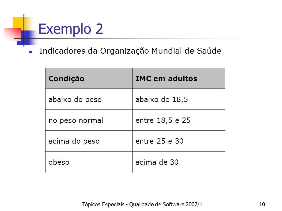 Tópicos Especiais - Qualidade de Software 2007/110 Exemplo 2 Indicadores da Organização Mundial de Saúde CondiçãoIMC em adultos abaixo do pesoabaixo d