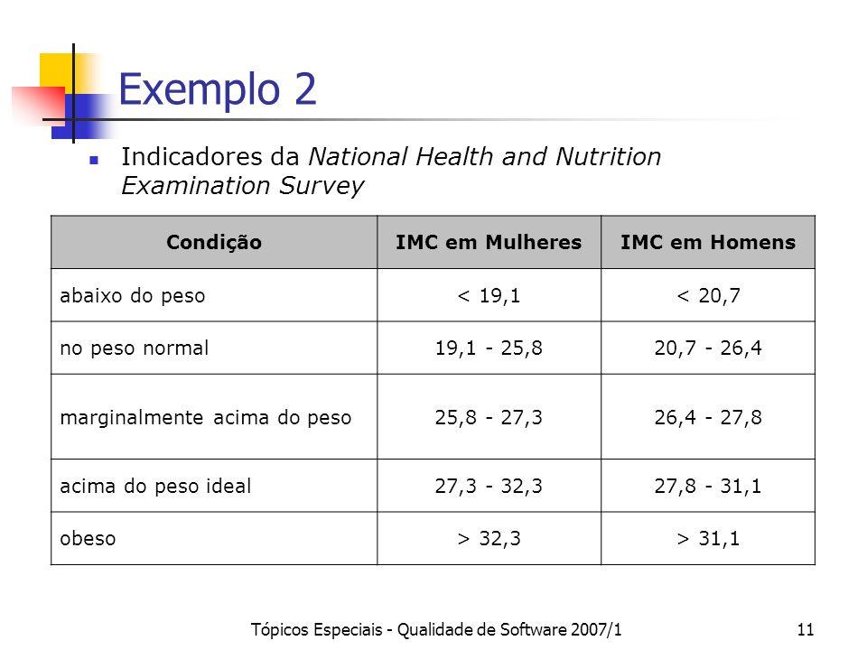 Tópicos Especiais - Qualidade de Software 2007/111 Exemplo 2 Indicadores da National Health and Nutrition Examination Survey CondiçãoIMC em MulheresIM