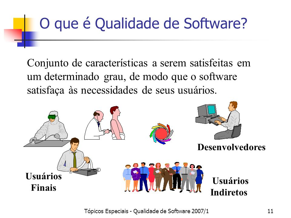 Tópicos Especiais - Qualidade de Software 2007/111 O que é Qualidade de Software? Conjunto de características a serem satisfeitas em um determinado gr