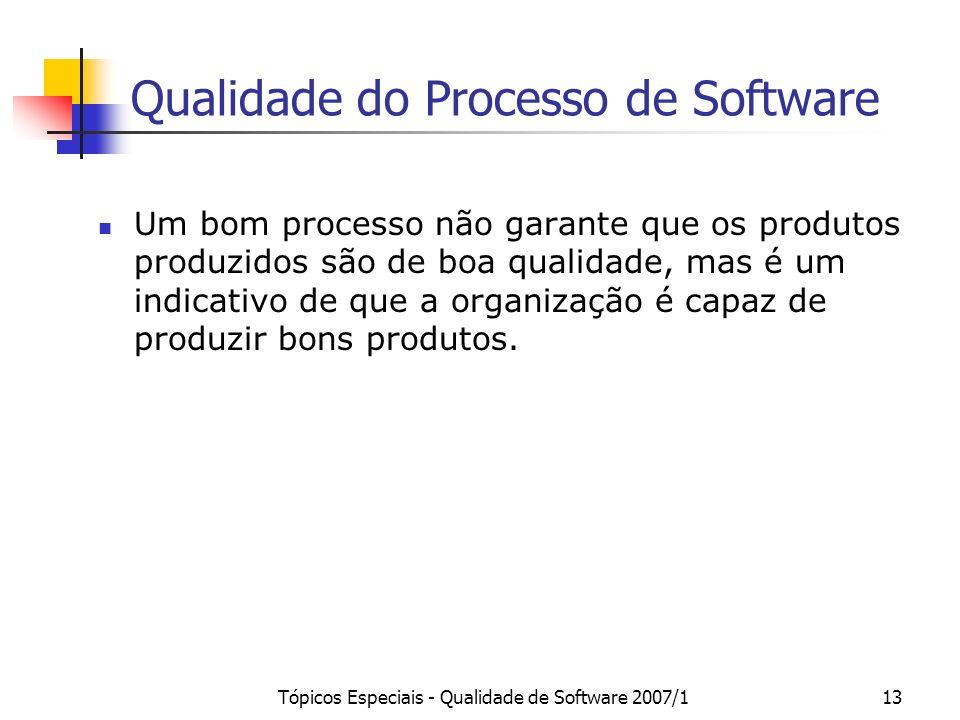 Tópicos Especiais - Qualidade de Software 2007/113 Qualidade do Processo de Software Um bom processo não garante que os produtos produzidos são de boa