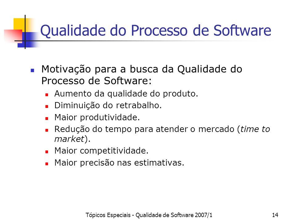 Tópicos Especiais - Qualidade de Software 2007/114 Qualidade do Processo de Software Motivação para a busca da Qualidade do Processo de Software: Aume