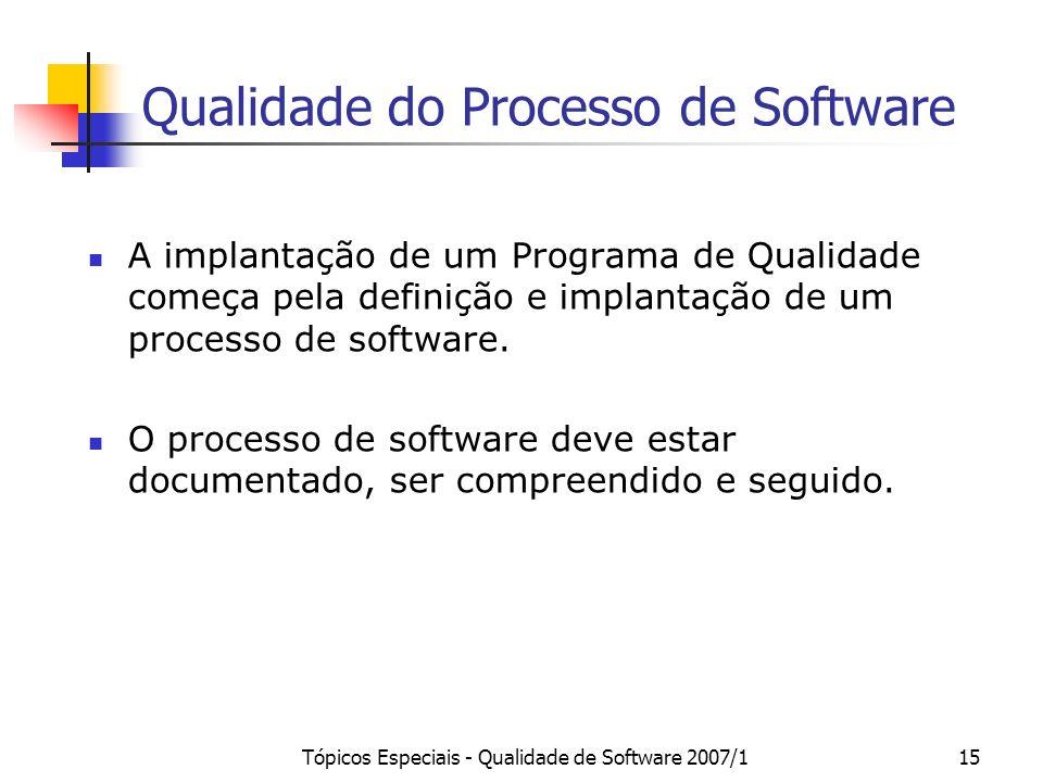 Tópicos Especiais - Qualidade de Software 2007/115 Qualidade do Processo de Software A implantação de um Programa de Qualidade começa pela definição e
