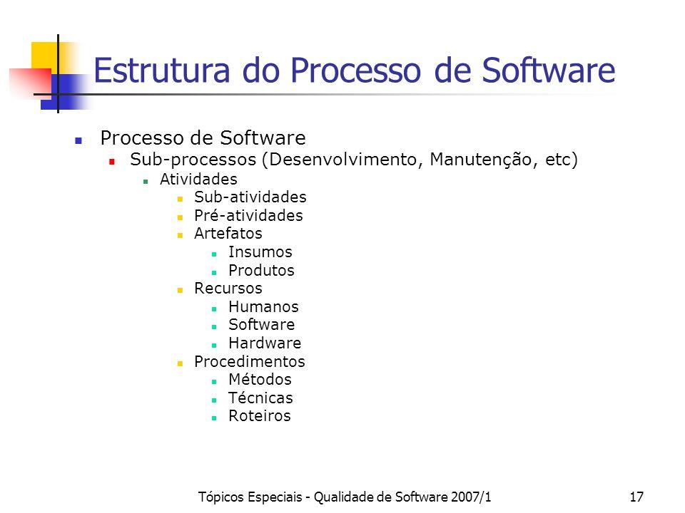 Tópicos Especiais - Qualidade de Software 2007/117 Estrutura do Processo de Software Processo de Software Sub-processos (Desenvolvimento, Manutenção,