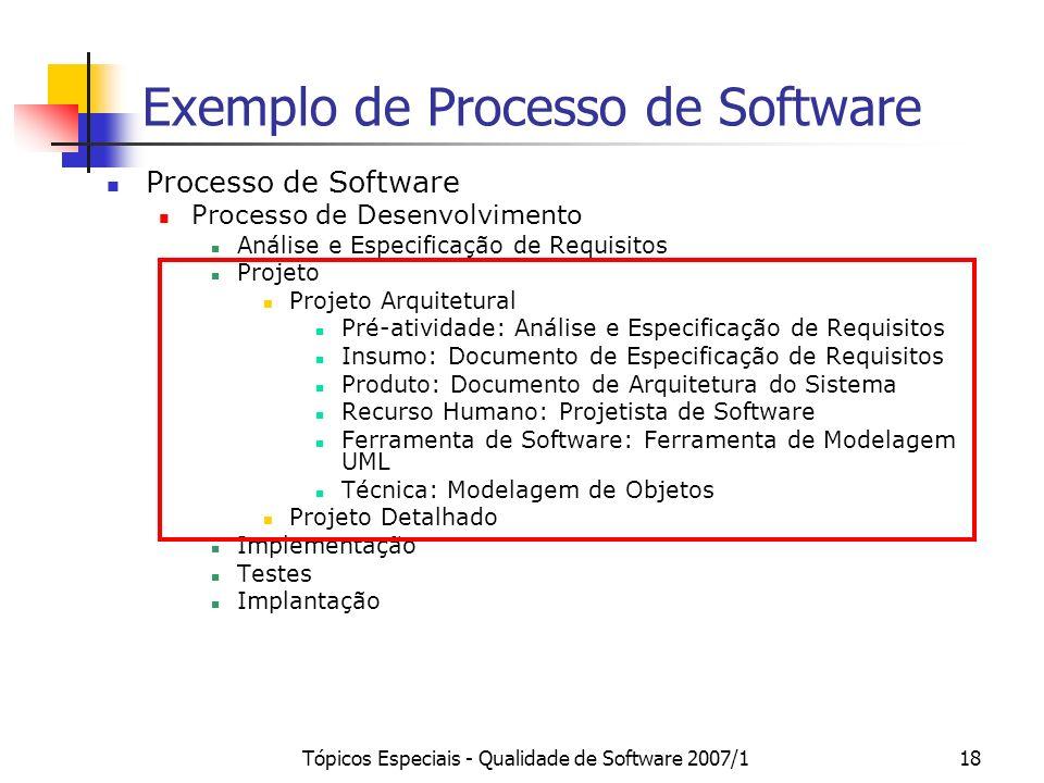 Tópicos Especiais - Qualidade de Software 2007/118 Exemplo de Processo de Software Processo de Software Processo de Desenvolvimento Análise e Especifi
