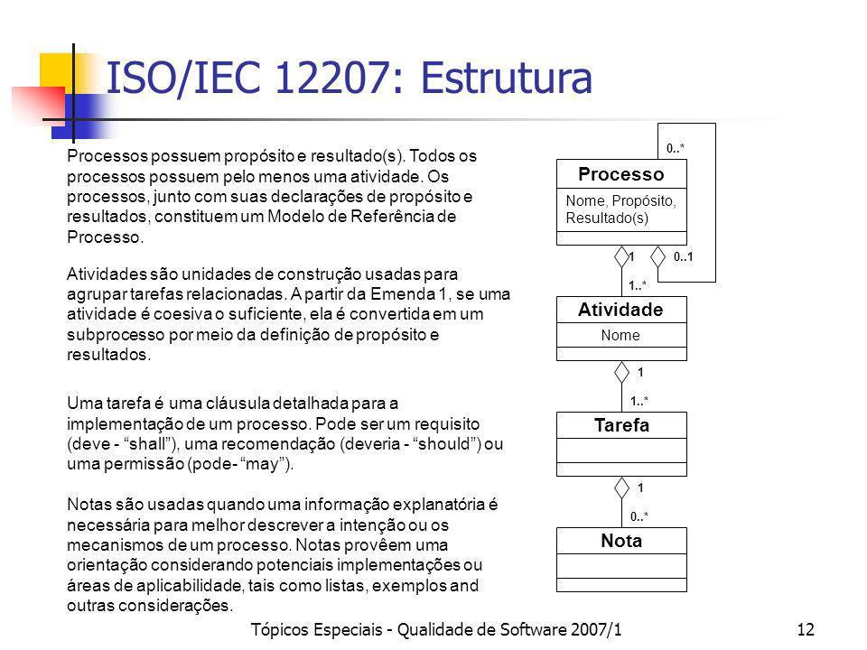 Tópicos Especiais - Qualidade de Software 2007/112 ISO/IEC 12207: Estrutura Processo Nome, Propósito, Resultado(s) Atividade Nome Tarefa Nota 1 1 0..1