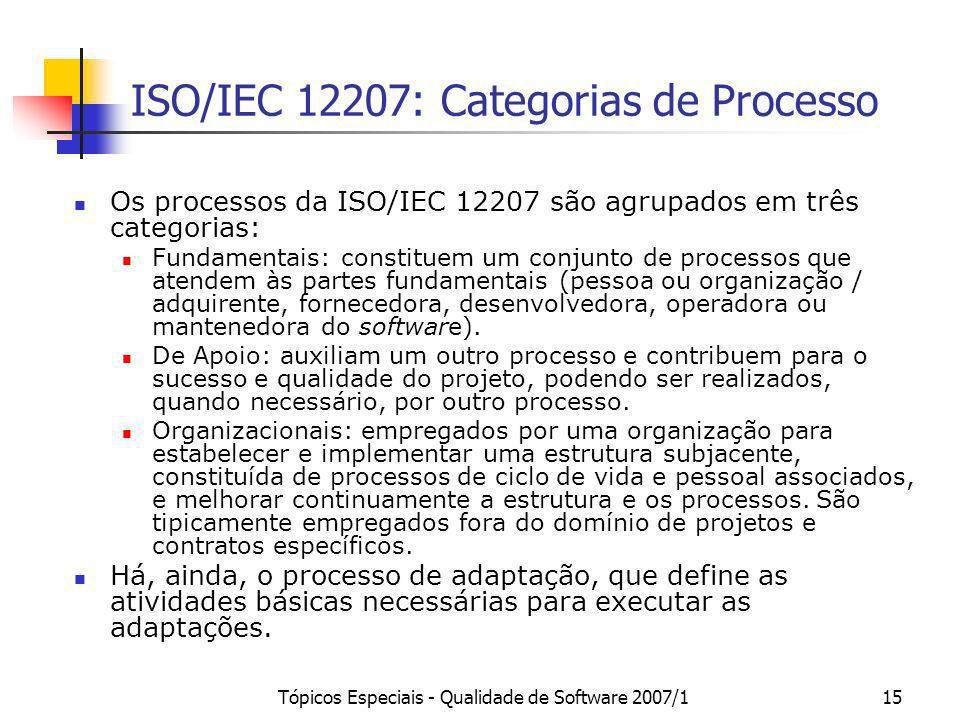 Tópicos Especiais - Qualidade de Software 2007/115 ISO/IEC 12207: Categorias de Processo Os processos da ISO/IEC 12207 são agrupados em três categoria