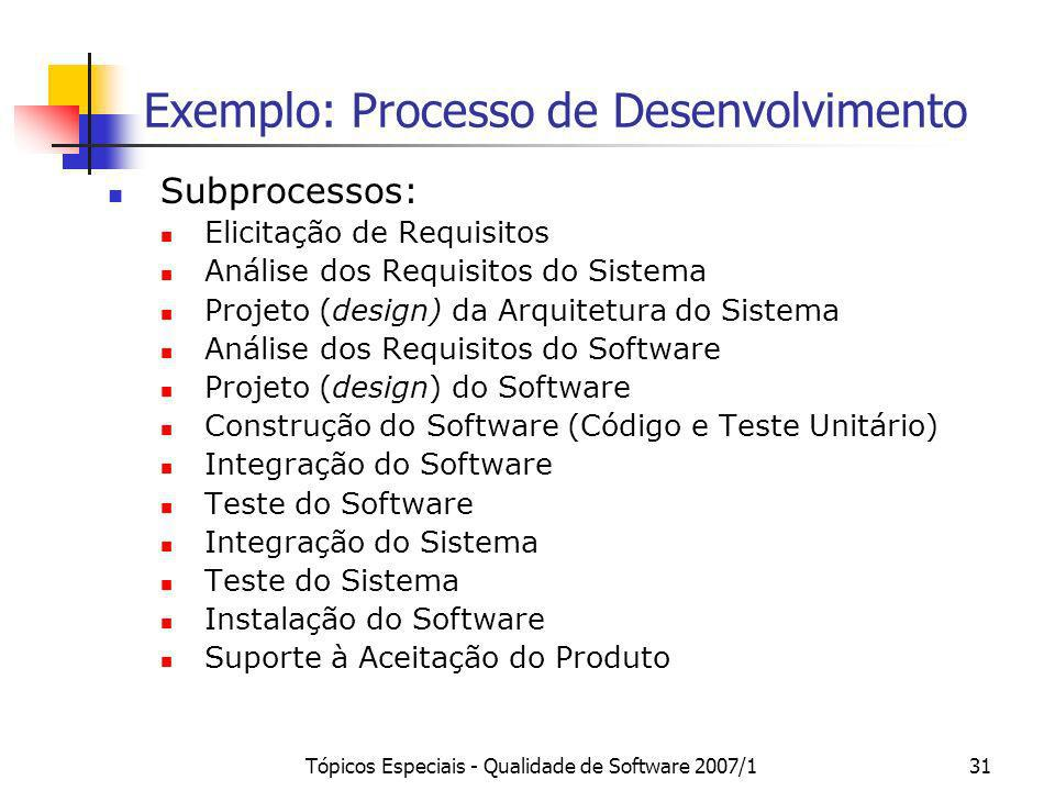 Tópicos Especiais - Qualidade de Software 2007/132 Subprocessos An á lise dos Requisitos do Sistema Projeto da Arquitetura do Sistema An á lise dos Requisitos do Software Projeto do Software Constru ç ão do Software Integra ç ão do Software Teste do Software Integra ç ão do Sistema Teste do Sistema Instala ç ão do software Projeto Sistema Software Elicita ç ão de Requisitos Suporte à Aceita ç ão do Produto Implementa ç ão do processo
