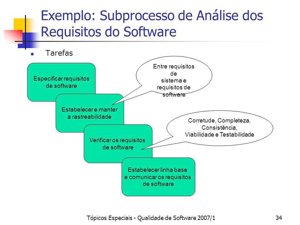 Tópicos Especiais - Qualidade de Software 2007/134 Exemplo: Subprocesso de Análise dos Requisitos do Software Tarefas Especificar requisitos de softwa