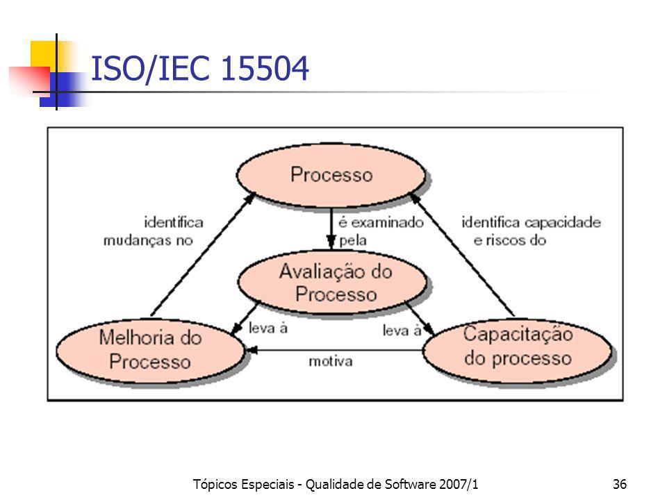 Tópicos Especiais - Qualidade de Software 2007/136 ISO/IEC 15504