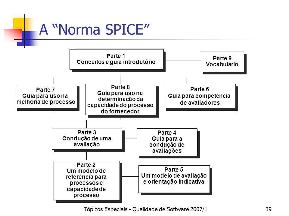 Tópicos Especiais - Qualidade de Software 2007/139 A Norma SPICE Parte 2 Um modelo de referência para processos e capacidade de processo Parte 2 Um mo
