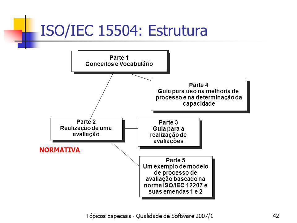 Tópicos Especiais - Qualidade de Software 2007/142 ISO/IEC 15504: Estrutura Parte 5 Um exemplo de modelo de processo de avaliação baseado na norma ISO