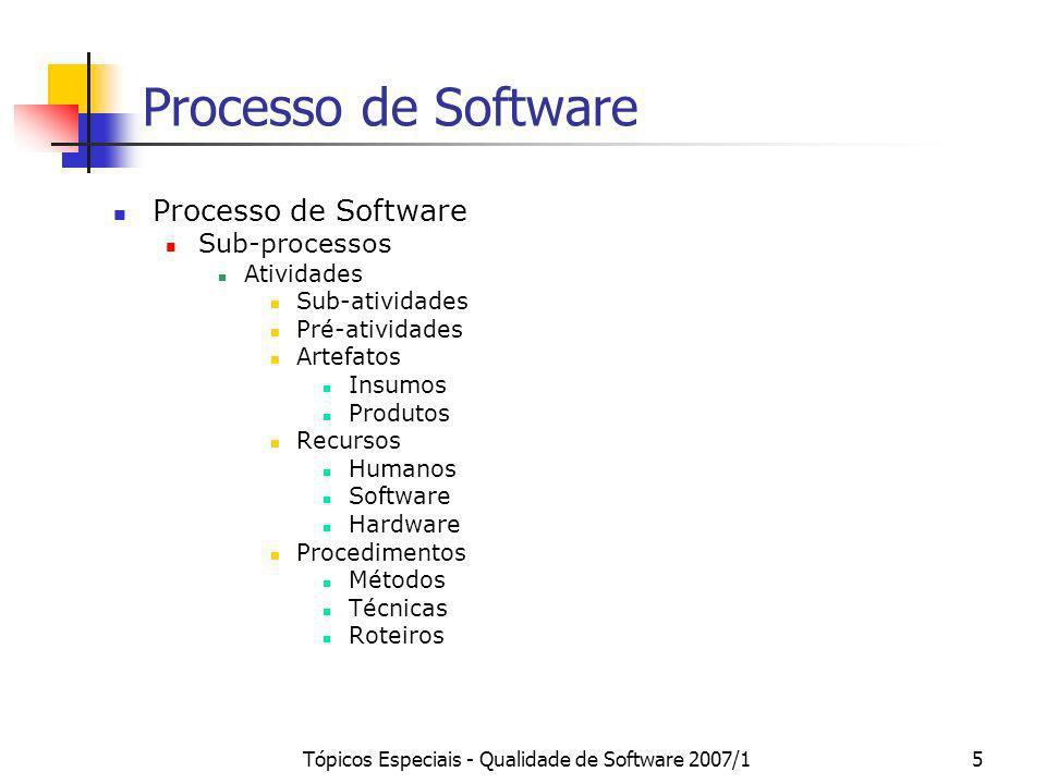 Tópicos Especiais - Qualidade de Software 2007/15 Processo de Software Sub-processos Atividades Sub-atividades Pré-atividades Artefatos Insumos Produt