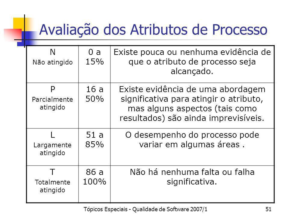 Tópicos Especiais - Qualidade de Software 2007/151 Avaliação dos Atributos de Processo N Não atingido 0 a 15% Existe pouca ou nenhuma evidência de que