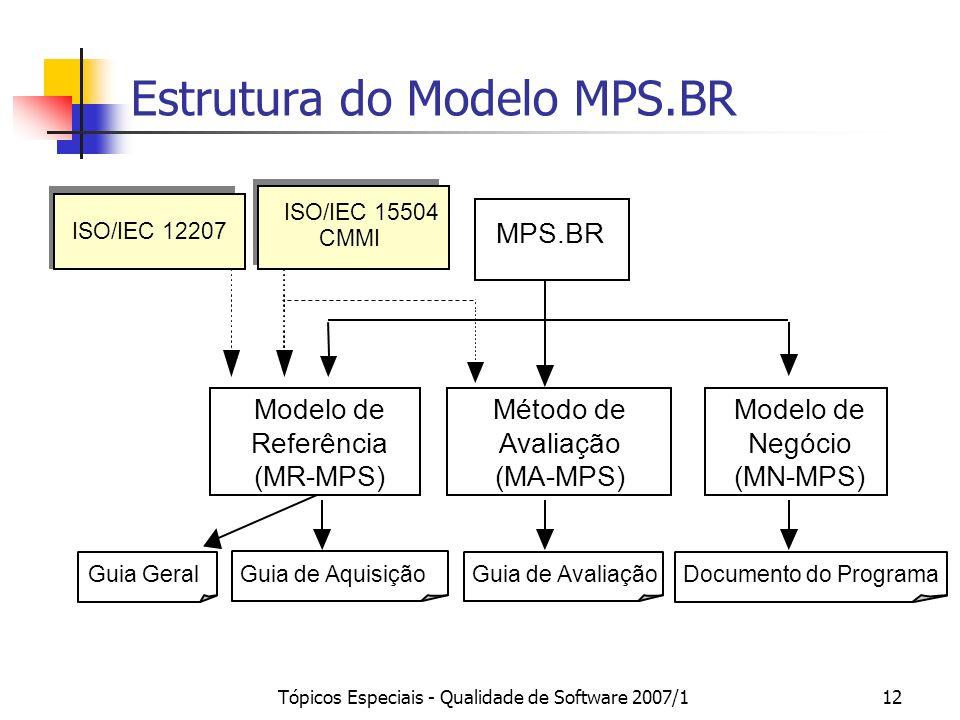 Tópicos Especiais - Qualidade de Software 2007/111 MPS.BR: Objetivo e Metas Objetivo: Melhoria de processos de software nas micros, pequenas e médias
