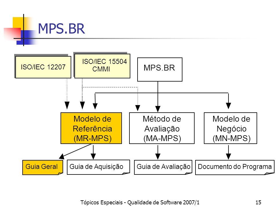Tópicos Especiais - Qualidade de Software 2007/114 Base Técnica do MPS.BR MPS.BR CMMI Complementação de Processos ISO/IEC 12207 Definição de Processos