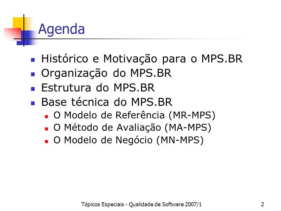 Tópicos Especiais - Qualidade de Software 2007/112 Estrutura do Modelo MPS.BR MPS.BR Modelo de Negócio (MN-MPS) Método de Avaliação (MA-MPS) Guia de Aquisição Guia Geral Modelo de Referência (MR-MPS) Guia de Avaliação Documento do Programa ISO/IEC 15504 CMMI ISO/IEC 12207