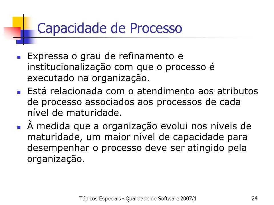 Tópicos Especiais - Qualidade de Software 2007/123 Estrutura do MR-MPS Níveis de maturidade Capacidade Resultado Processo Propósito Resultado Atributo