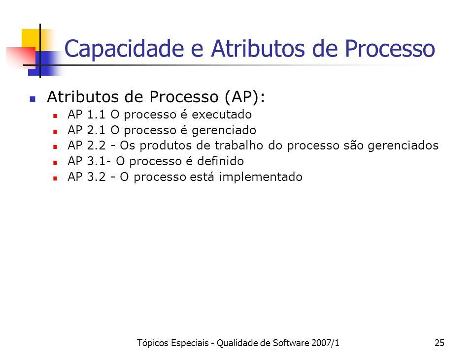 Tópicos Especiais - Qualidade de Software 2007/124 Capacidade de Processo Expressa o grau de refinamento e institucionalização com que o processo é ex