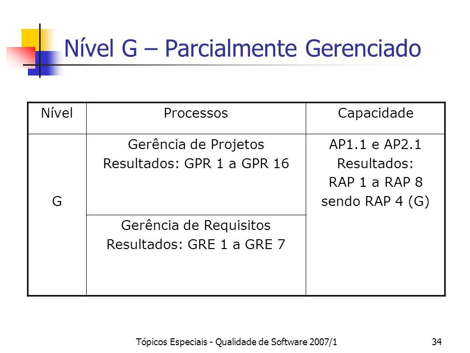 Tópicos Especiais - Qualidade de Software 2007/133 ProcessosProcessos Processos Organizacionais Processos Fundamentais Aquisição (F) Gerência de Requi