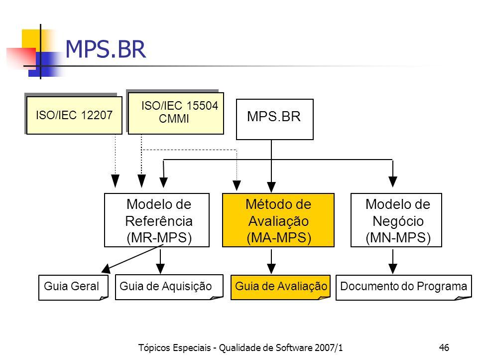 Tópicos Especiais - Qualidade de Software 2007/145 Nível A: Processo e Propósitos Implantação de Inovações na Organização: selecionar e implantar melh