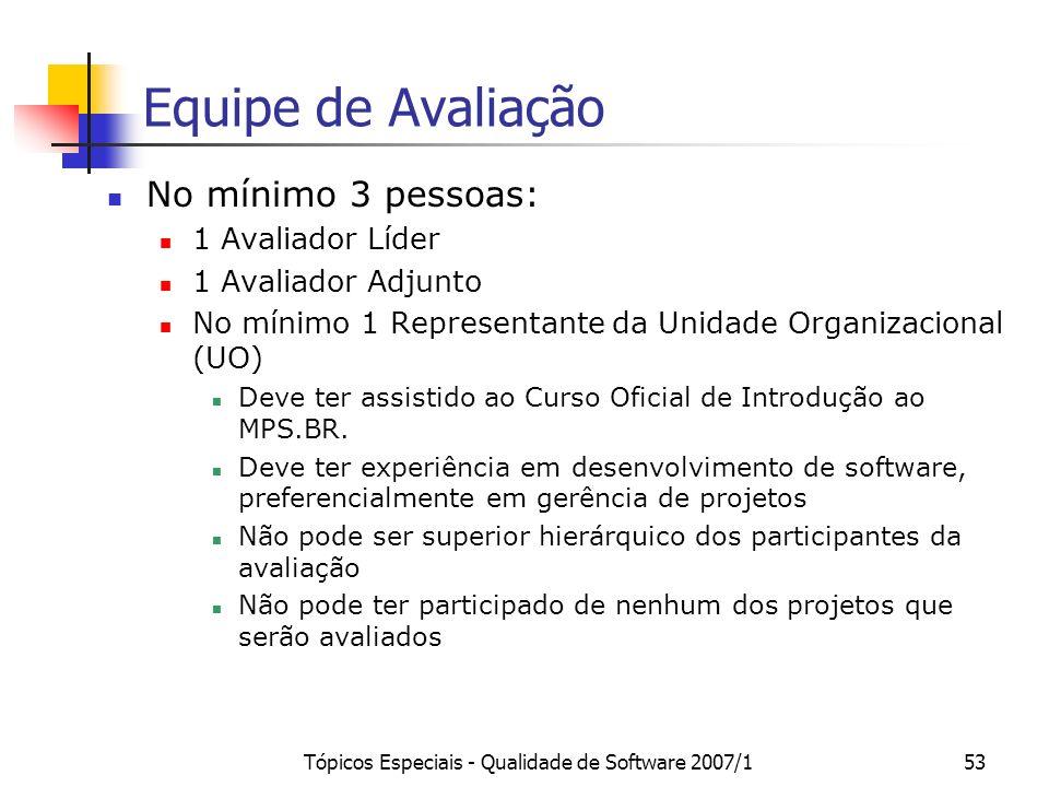 Tópicos Especiais - Qualidade de Software 2007/152 Subprocesso: Preparar a Realização da Avaliação Planejar avaliação Plano de avaliação (template SOF