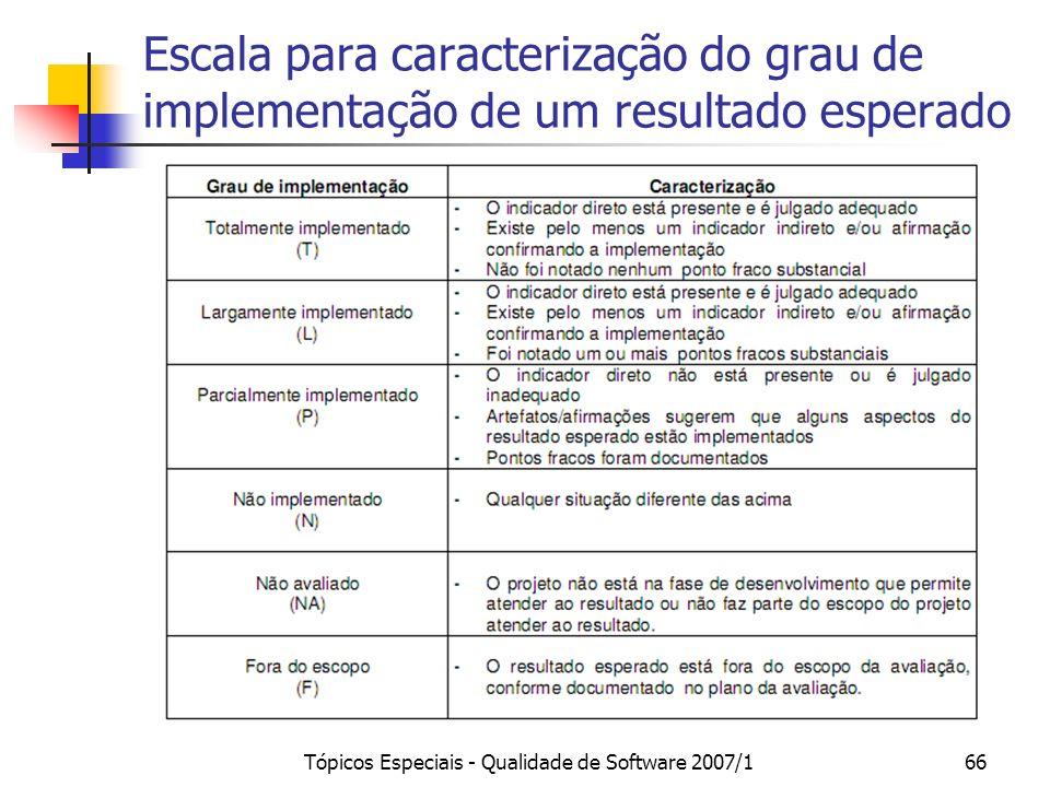 Tópicos Especiais - Qualidade de Software 2007/165 Caracterização do Nível de Resultados em Projetos Caracterizar o grau de implementação de cada resu