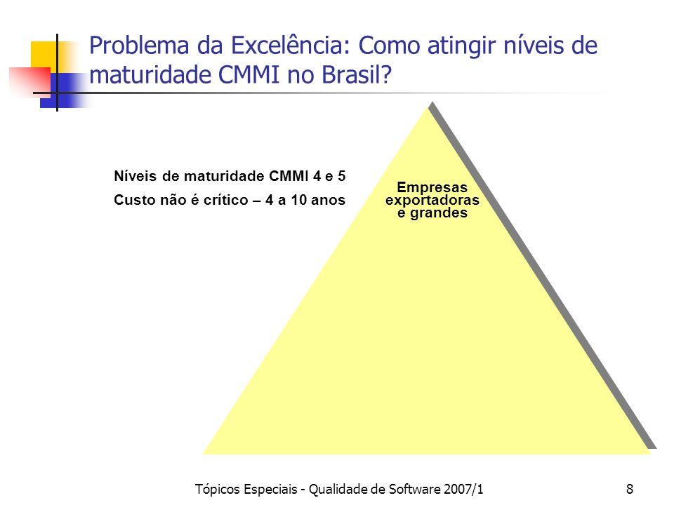 Tópicos Especiais - Qualidade de Software 2007/17 Problema da Excelência: Como atingir CMMI níveis 4 e 5 no Brasil? No topo da pirâmide estão as empre