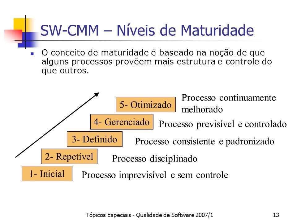 Tópicos Especiais - Qualidade de Software 2007/113 O conceito de maturidade é baseado na noção de que alguns processos provêem mais estrutura e contro