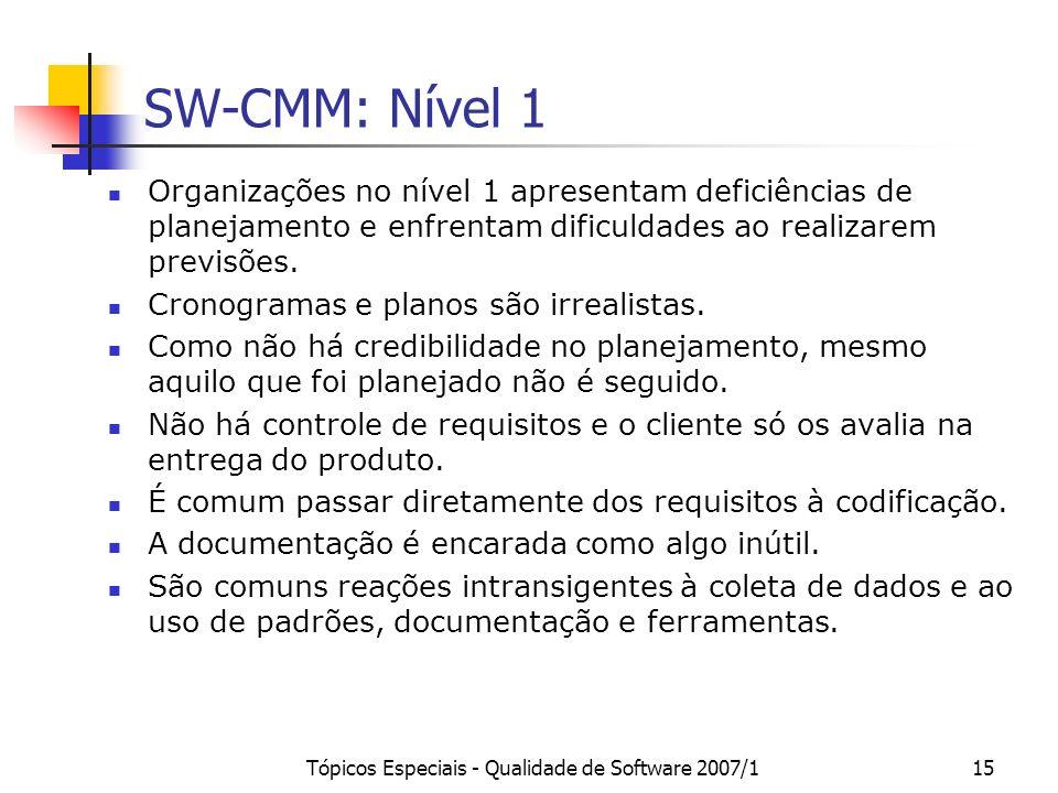 Tópicos Especiais - Qualidade de Software 2007/115 SW-CMM: Nível 1 Organizações no nível 1 apresentam deficiências de planejamento e enfrentam dificul