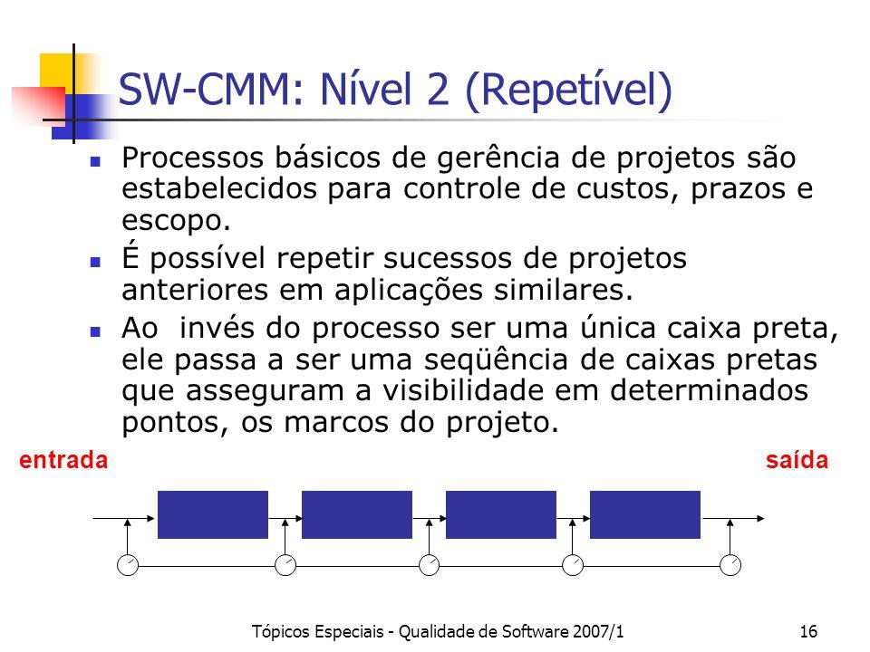 Tópicos Especiais - Qualidade de Software 2007/116 SW-CMM: Nível 2 (Repetível) entradasaída Processos básicos de gerência de projetos são estabelecido