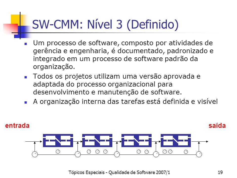 Tópicos Especiais - Qualidade de Software 2007/119 SW-CMM: Nível 3 (Definido) entradasaída Um processo de software, composto por atividades de gerênci