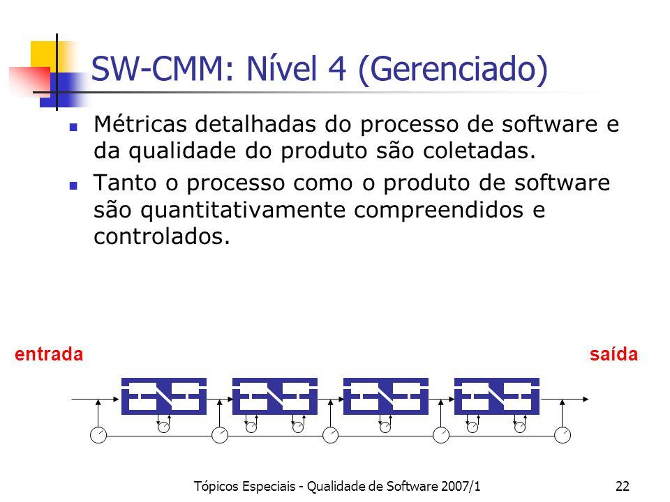 Tópicos Especiais - Qualidade de Software 2007/122 SW-CMM: Nível 4 (Gerenciado) entradasaída Métricas detalhadas do processo de software e da qualidad