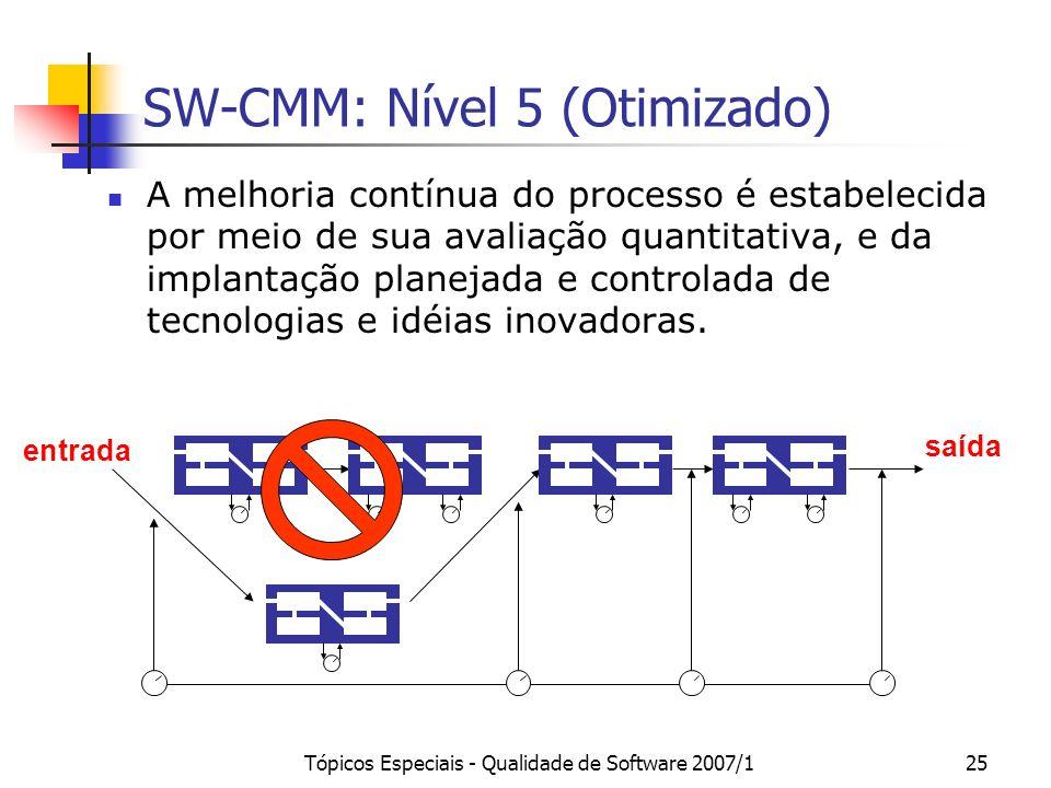 Tópicos Especiais - Qualidade de Software 2007/125 SW-CMM: Nível 5 (Otimizado) entrada saída A melhoria contínua do processo é estabelecida por meio d