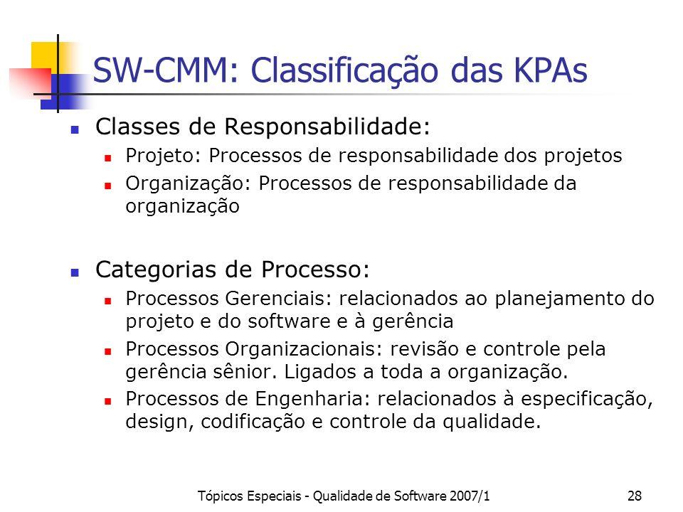 Tópicos Especiais - Qualidade de Software 2007/128 SW-CMM: Classificação das KPAs Classes de Responsabilidade: Projeto: Processos de responsabilidade