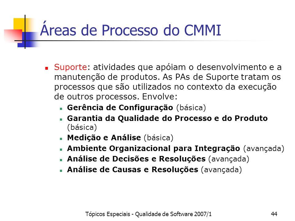 Tópicos Especiais - Qualidade de Software 2007/144 Áreas de Processo do CMMI Suporte: atividades que apóiam o desenvolvimento e a manutenção de produt