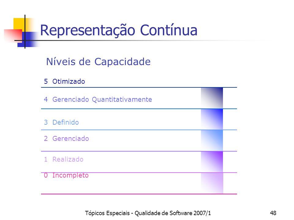 Tópicos Especiais - Qualidade de Software 2007/148 Representação Contínua 5 Otimizado 4 Gerenciado Quantitativamente 3 Definido 2 Gerenciado 1 Realiza