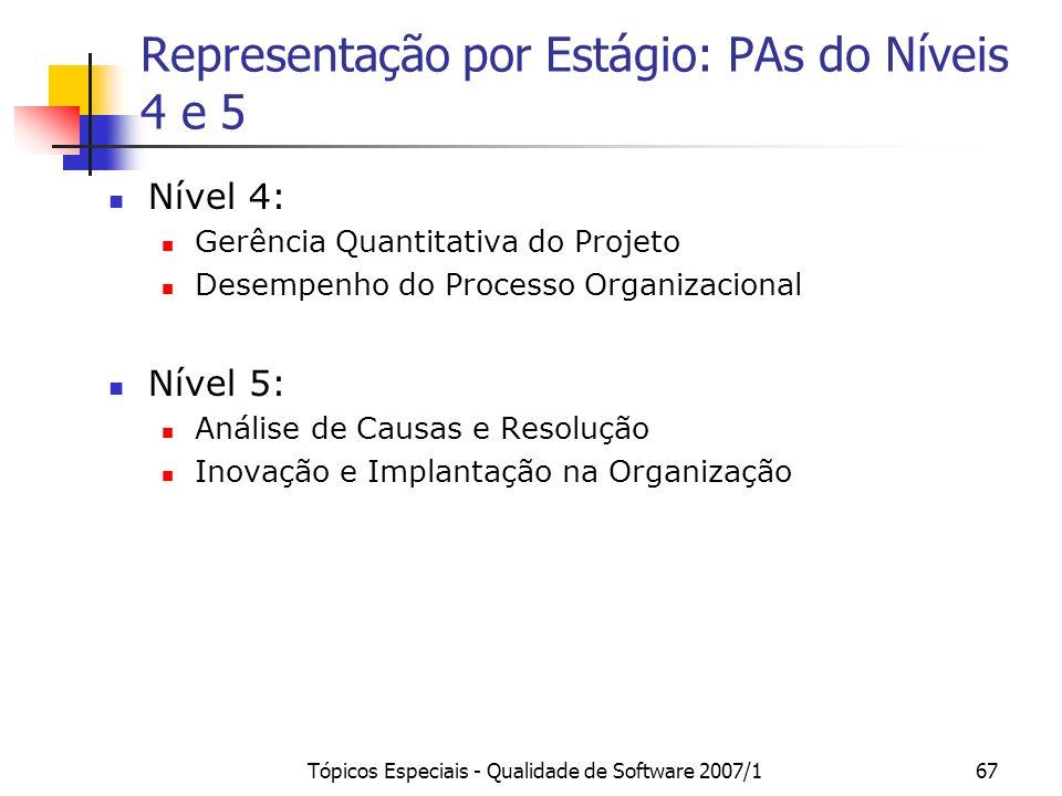 Tópicos Especiais - Qualidade de Software 2007/167 Representação por Estágio: PAs do Níveis 4 e 5 Nível 4: Gerência Quantitativa do Projeto Desempenho