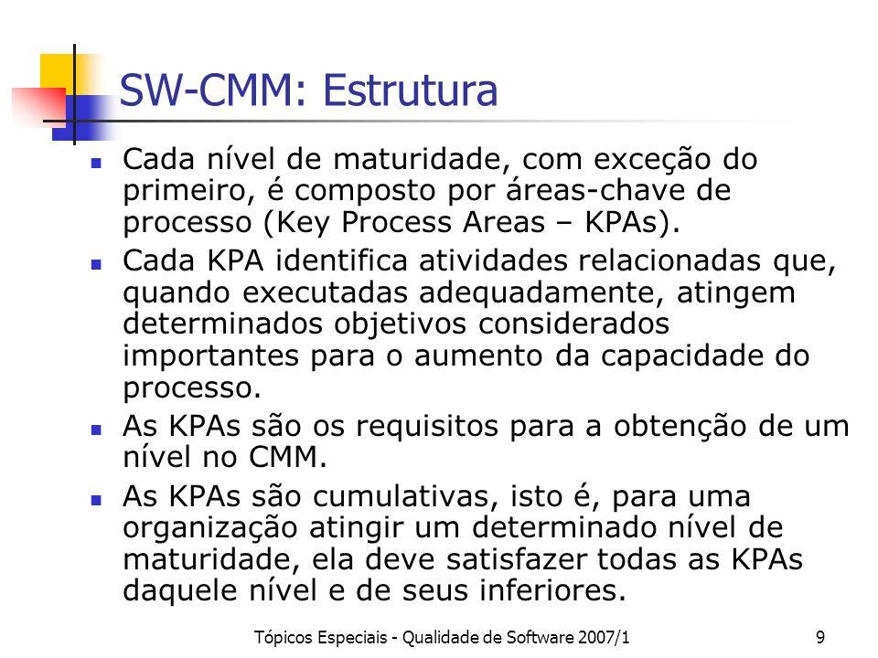 Tópicos Especiais - Qualidade de Software 2007/130 KPAs por Categoria de Processo NívelGerencialOrganizacionalEngenharia 2 Planejamento de Projetos Supervisão e Acompanhamento de Projetos Garantia da Qualidade de Software Gerência de Configuração de Software Gerência de Subcontratação Gerência de Requisitos 3 Coordenação entre grupos Gerência de Software Integrada Definição Processo da Organização Foco no Processo da Organização Programa de Treinamento Engenharia de Produtos de SW Revisão por Pares 4 Gerência Quantitativa de ProcessosGerência de Qualidade de Software 5 Gerência da Evolução dos Processos Gerência da Evolução das Tecnologias Prevenção de Defeitos